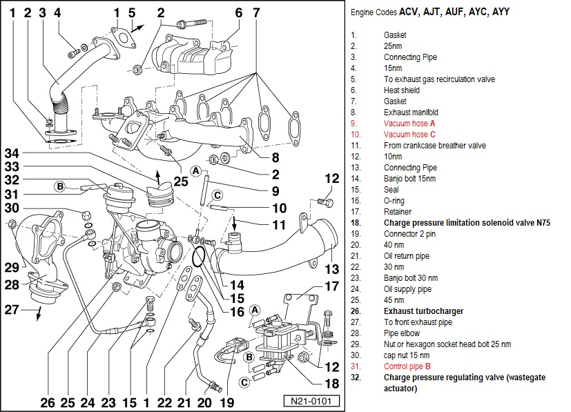 Vw N75 Valve Jetta Location on 2001 audi a4 relay diagram