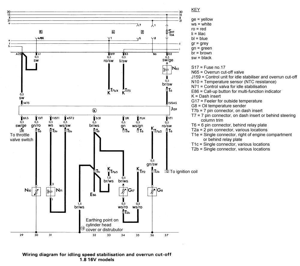 Probleme Functionare Kr - Tehnic  Mk1  U0026 Mk2