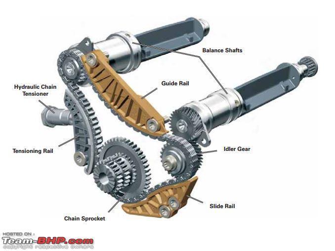 EA888 TSI balance shaft drive.JPG