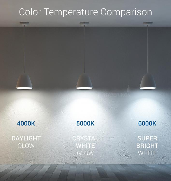 color-temperature-comparison-4000k-6000k[1].jpg